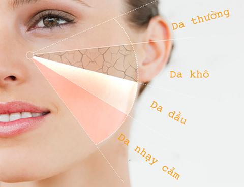 Nhận biết da thuộc loại gì để có cách chăm sóc da phù hợp1