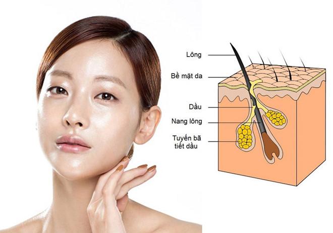 Chăm sóc da dầu đúng cách sẽ hạn chế được tình trạng tiết dầu của da1