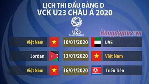 Cập nhật tình hình Giải vô địch U23 Châu Á 2020