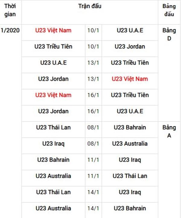 Lịch thi đấu vòng chung kết U23 Châu Á1
